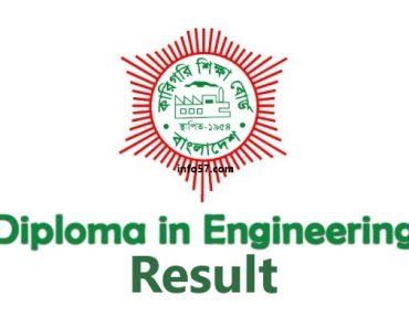 Diploma in Engineering Result 2019 www.bteb.gov.bd